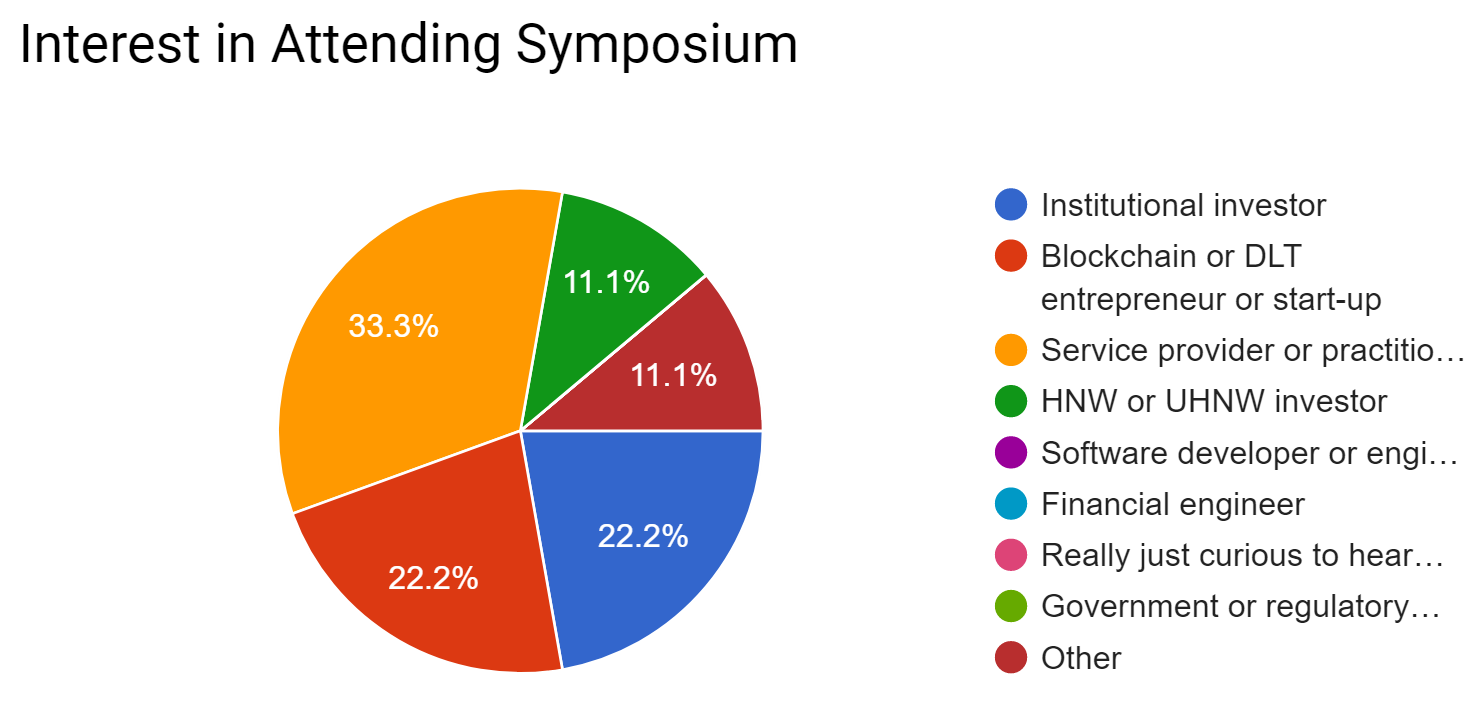 Valuation symposium attendance demographics