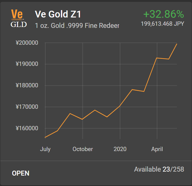 covid gold jpy